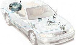 Страхование дополнительного оборудования автомобиля