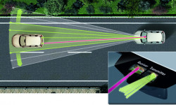 Система автоматического контроля дистанции (АСС)