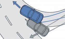 Система динамического контроля тяги (DTC)