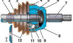 ШРУС - шарниры равных угловых скоростей